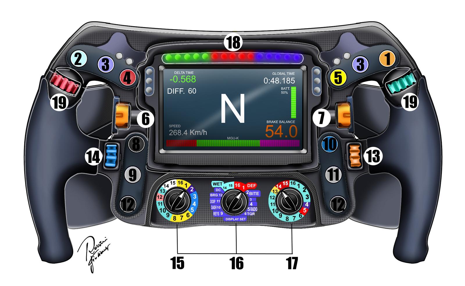 volante Mercedes F1 2020